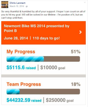 Bike MS Facebook screen